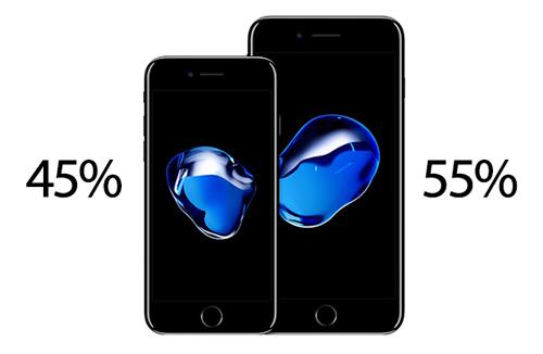Thay màn hình thay mặt kính iPhone 8